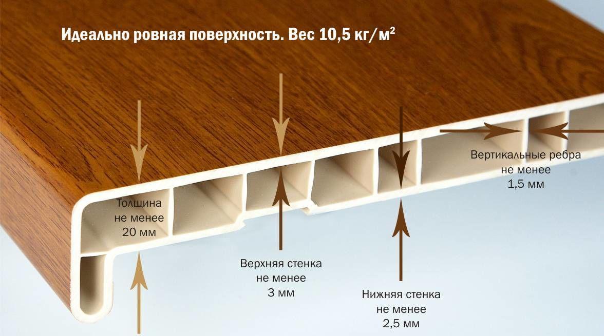 podokonnik-pvh-300x197 Подоконники ПВХ